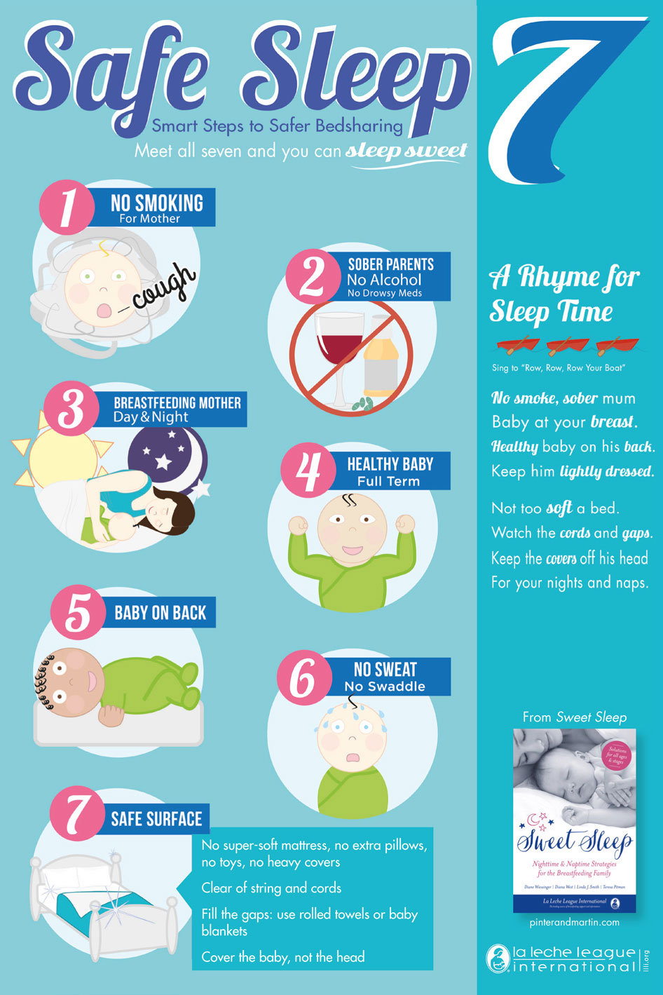 Baby Waking Up At Night Breastfeeding Support