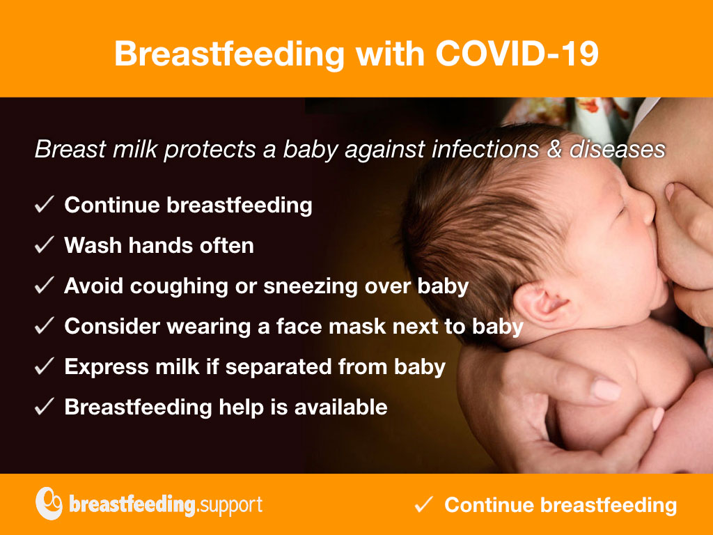 summary of official guidance around breastfeeding when the mother has COVID-19